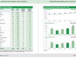 Statistik Zoofachhandel 2020